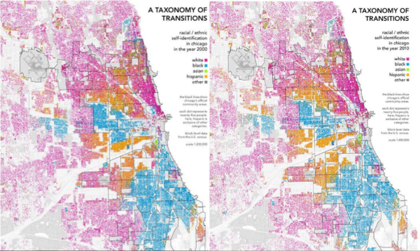 Chicago in 2000 and Chicago in 2010 (Census Data)